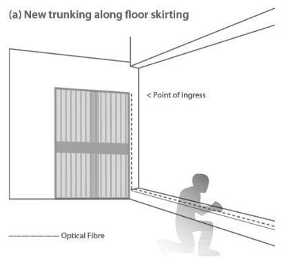 new-trunking-a Help
