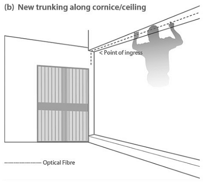 new-trunking-b Help